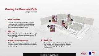 MolsonCoors Sales Presentation 4